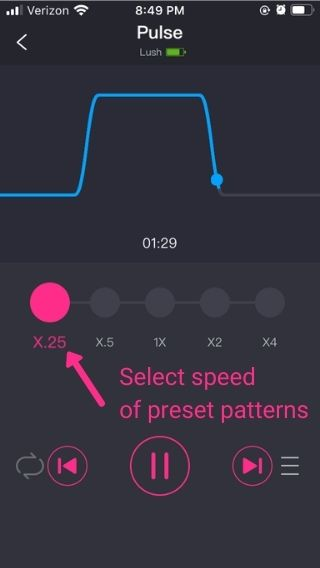 Lush Pattern Speeds