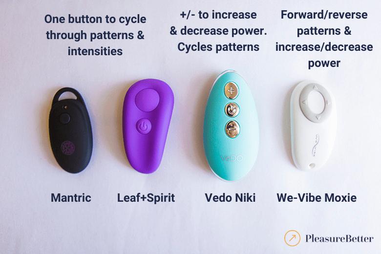 Remote Vibrating Panties Comparison