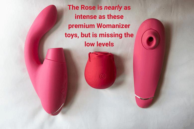 Rose Vibrator Intensity