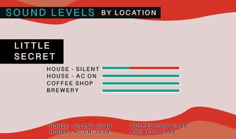 Satisfyer Little Secret Noise Level