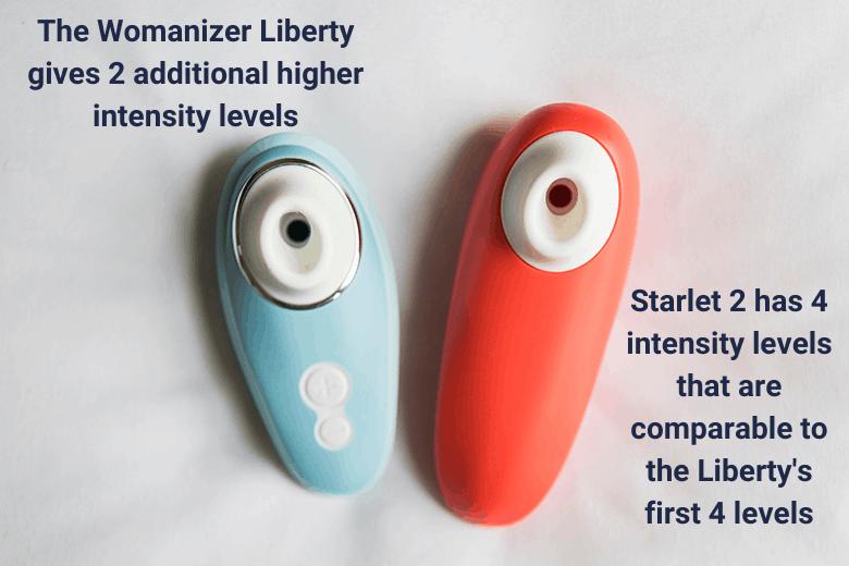 Womanizer Liberty vs Starlet 2 Intensity Levels